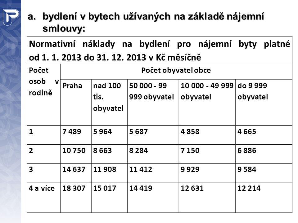 a.bydlení v bytech užívaných na základě nájemní smlouvy: Normativní náklady na bydlení pro nájemní byty platné od 1. 1. 2013 do 31. 12. 2013 v Kč měsí