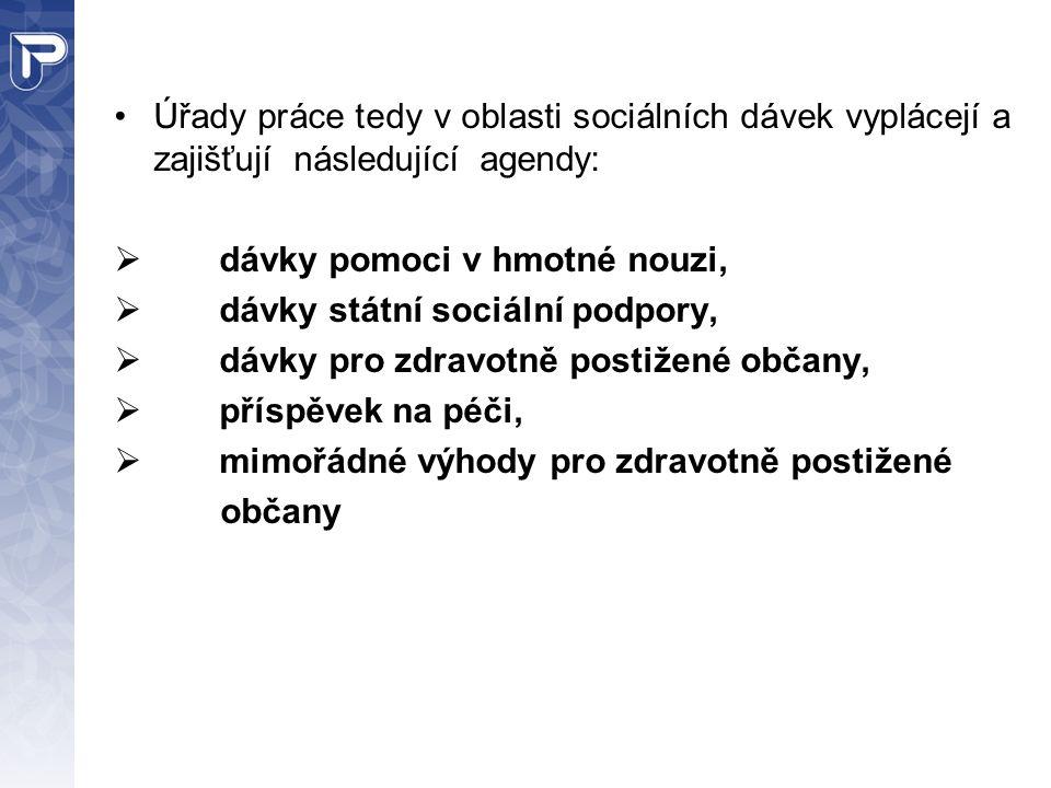STÁTNÍ SOCIÁLNÍ PODPORA Systém státní sociální podpory (SSP) je upraven zákonem č.