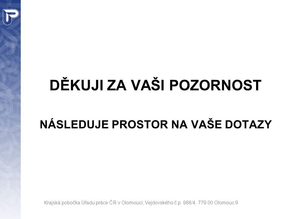 Krajská pobočka Úřadu práce ČR v Olomouci, Vejdovského č.p. 988/4, 779 00 Olomouc 9 DĚKUJI ZA VAŠI POZORNOST NÁSLEDUJE PROSTOR NA VAŠE DOTAZY