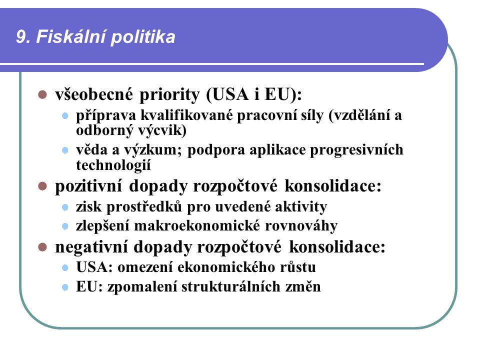 9. Fiskální politika všeobecné priority (USA i EU): příprava kvalifikované pracovní síly (vzdělání a odborný výcvik) věda a výzkum; podpora aplikace p