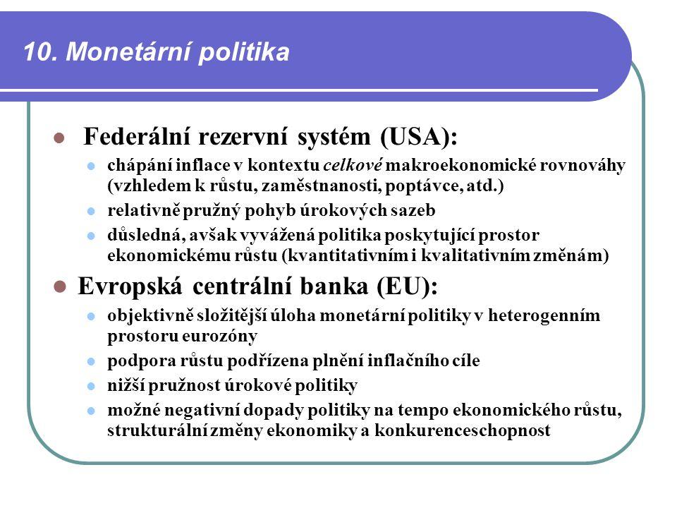 10. Monetární politika Federální rezervní systém (USA): chápání inflace v kontextu celkové makroekonomické rovnováhy (vzhledem k růstu, zaměstnanosti,