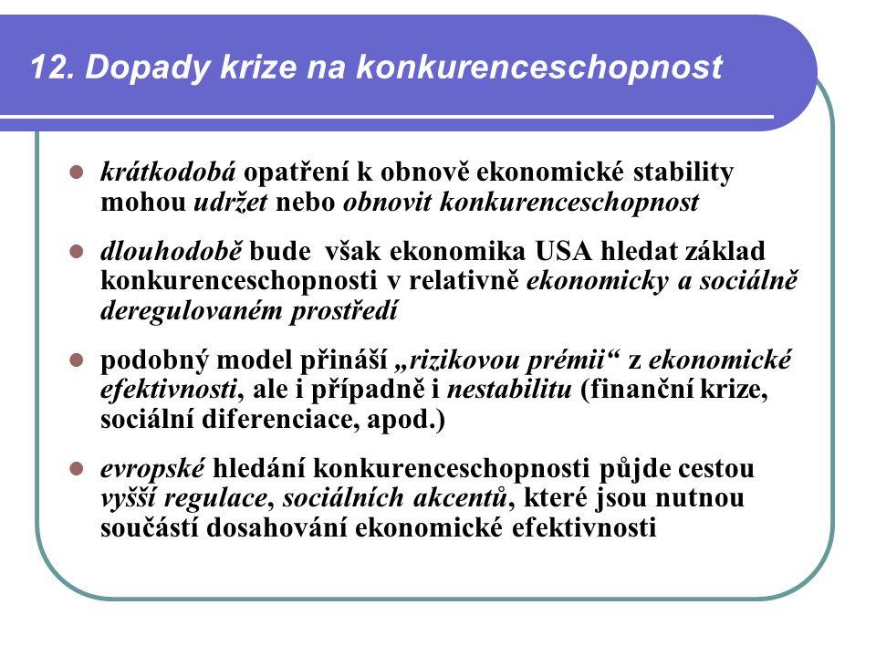 12. Dopady krize na konkurenceschopnost krátkodobá opatření k obnově ekonomické stability mohou udržet nebo obnovit konkurenceschopnost dlouhodobě bud