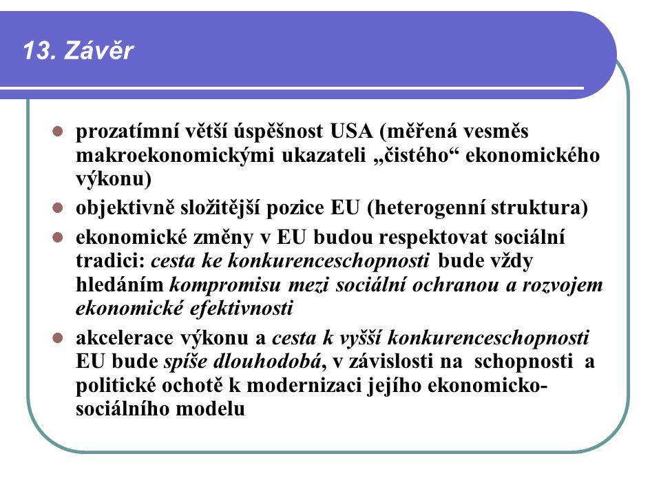 """13. Závěr prozatímní větší úspěšnost USA (měřená vesměs makroekonomickými ukazateli """"čistého"""" ekonomického výkonu) objektivně složitější pozice EU (he"""