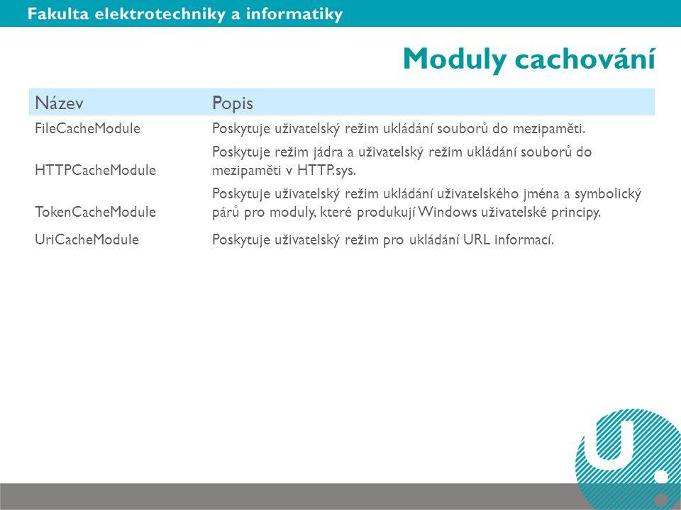 Moduly cachování NázevPopis FileCacheModulePoskytuje uživatelský režim ukládání souborů do mezipaměti.