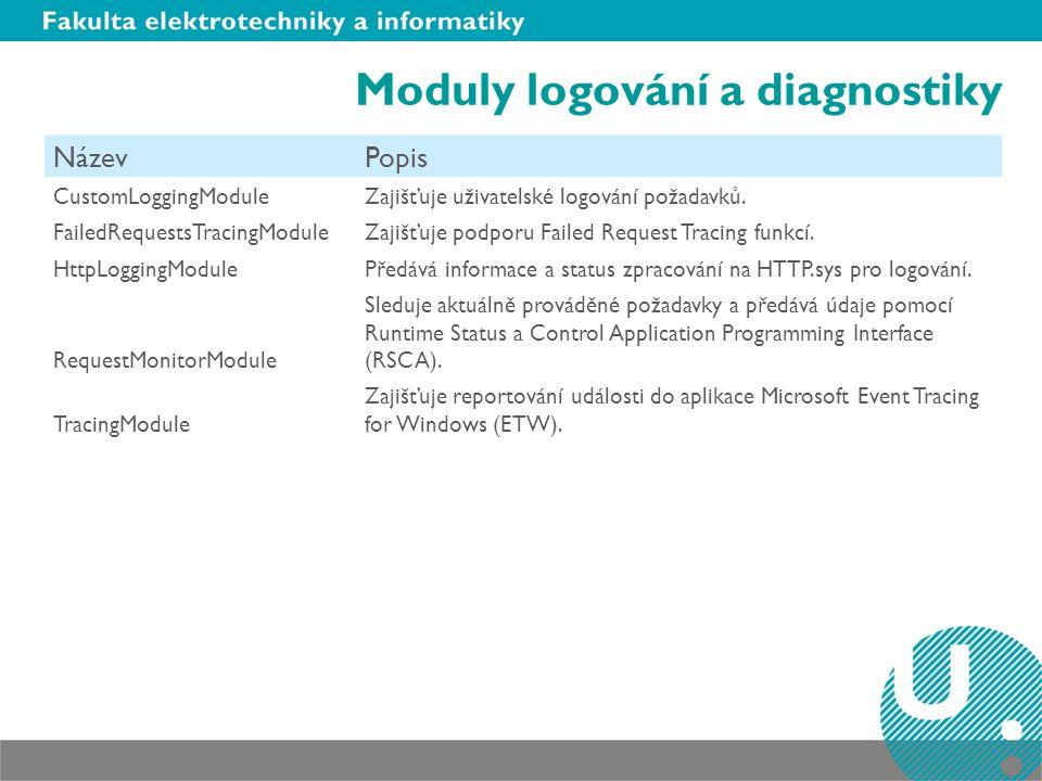 Moduly logování a diagnostiky NázevPopis CustomLoggingModuleZajišťuje uživatelské logování požadavků.
