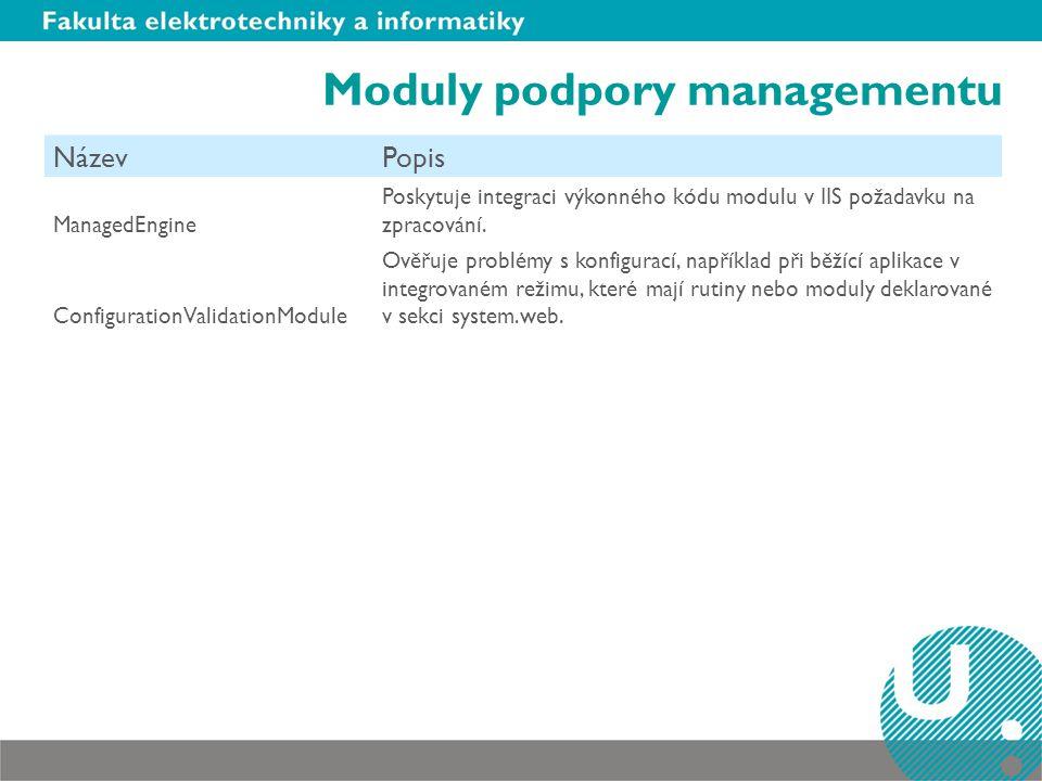 Moduly podpory managementu NázevPopis ManagedEngine Poskytuje integraci výkonného kódu modulu v IIS požadavku na zpracování.
