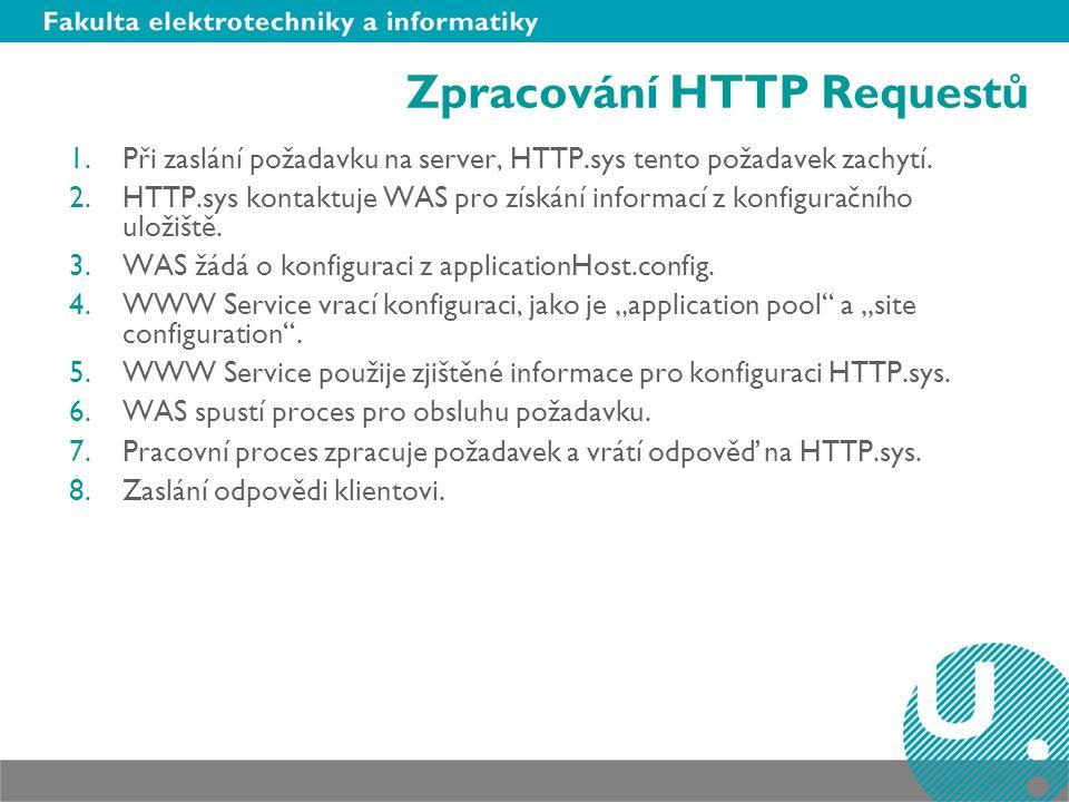 Zpracování HTTP Requestů 1.Při zaslání požadavku na server, HTTP.sys tento požadavek zachytí.