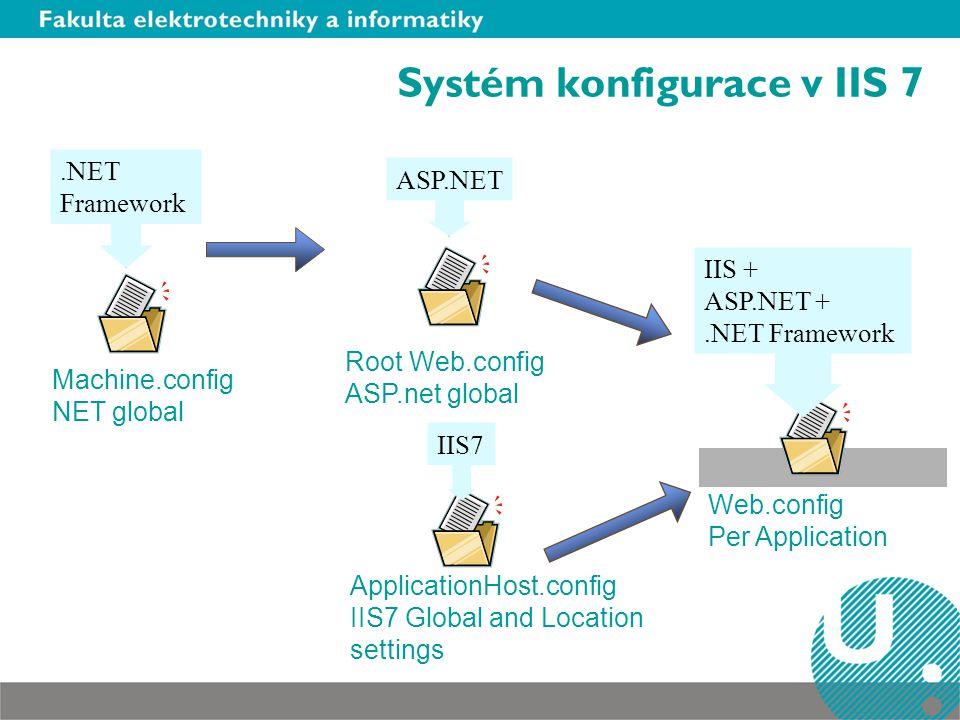 Systém konfigurace v IIS 7 Root Web.config ASP.net global ApplicationHost.config IIS7 Global and Location settings.NET Framework ASP.NET IIS7 IIS + ASP.NET +.NET Framework Machine.config NET global Web.config Per Application