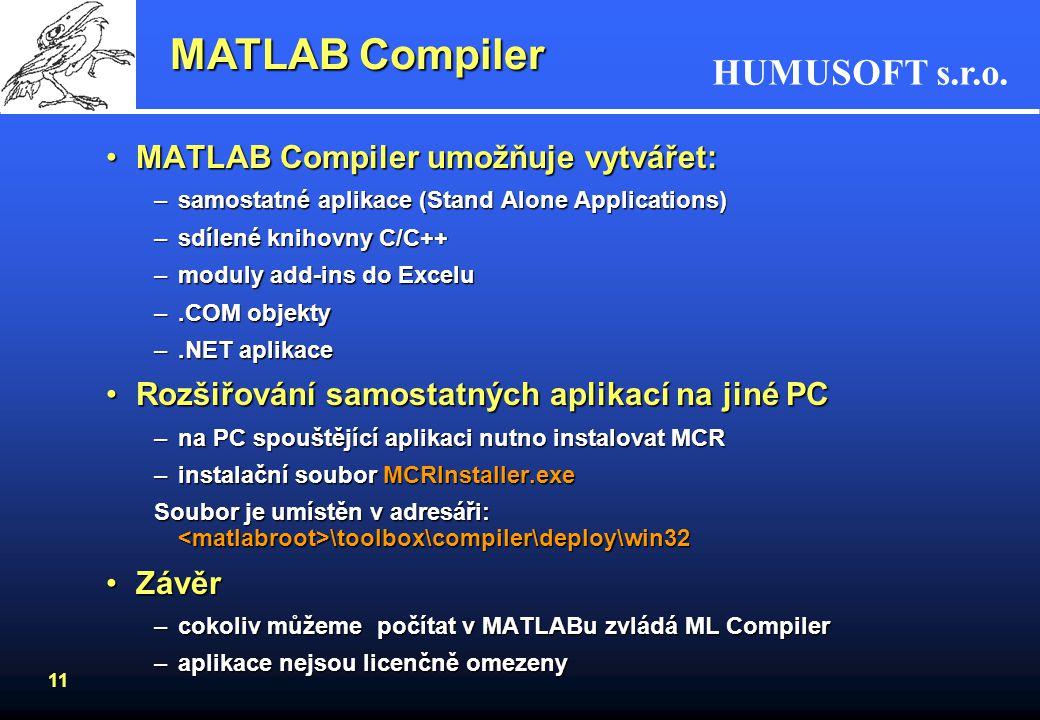 HUMUSOFT s.r.o. 10 MATLAB Uživatelské aplikaceUživatelské aplikace –