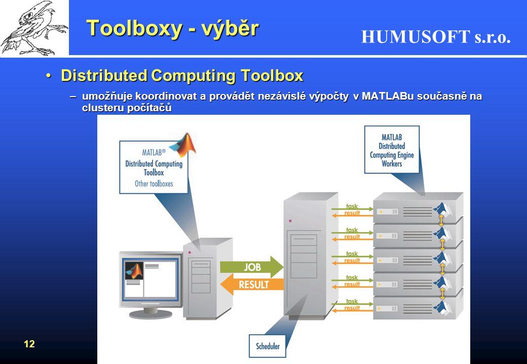 HUMUSOFT s.r.o. 11 MATLAB Compiler umožňuje vytvářet:MATLAB Compiler umožňuje vytvářet: –samostatné aplikace (Stand Alone Applications) –sdílené kniho