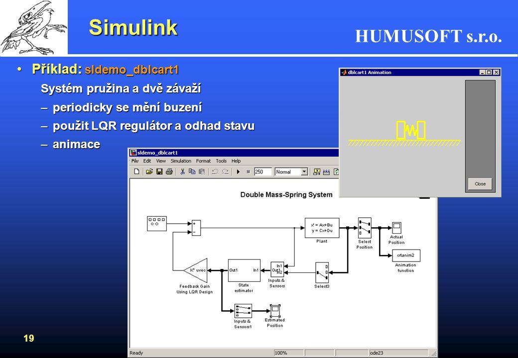 HUMUSOFT s.r.o. 18 Simulink Simulace, modelování a analýza dynamických systémůSimulace, modelování a analýza dynamických systémů –lineární a nelineárn