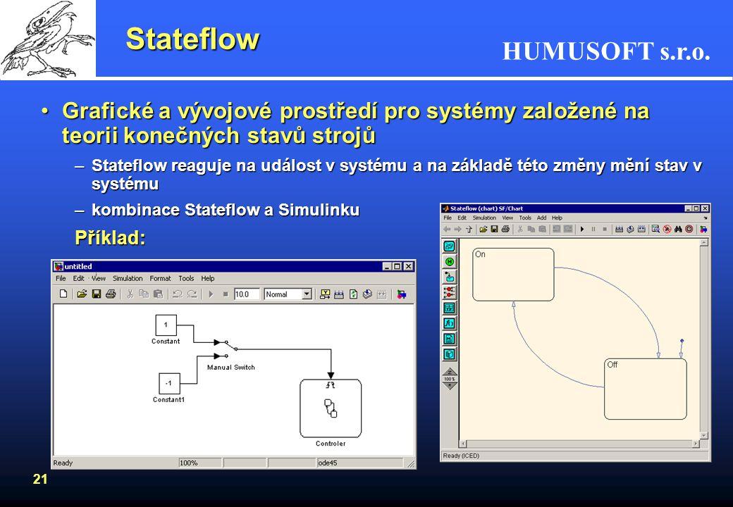 HUMUSOFT s.r.o. Simulink - dSPACE Vývojové a řídicí systémy pro simulace v reálném časeVývojové a řídicí systémy pro simulace v reálném čase –Rapid pr