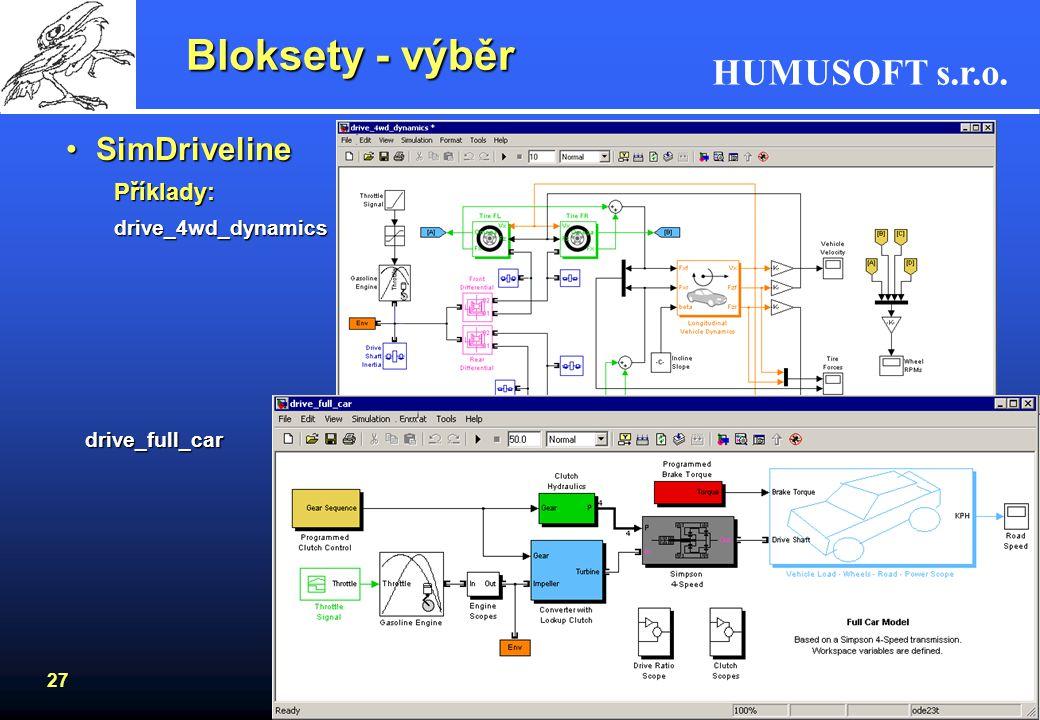HUMUSOFT s.r.o. 26 Bloksety - výběr SimDrivelineSimDriveline –prostředí pro návrh pohonů a hnacích soustav popsaných bloky –modely se vytváří v prostř
