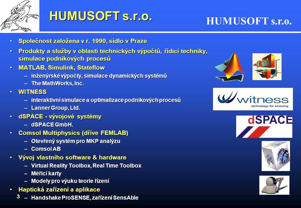 HUMUSOFT s.r.o.3 Společnost založena v r. 1990, sídlo v PrazeSpolečnost založena v r.