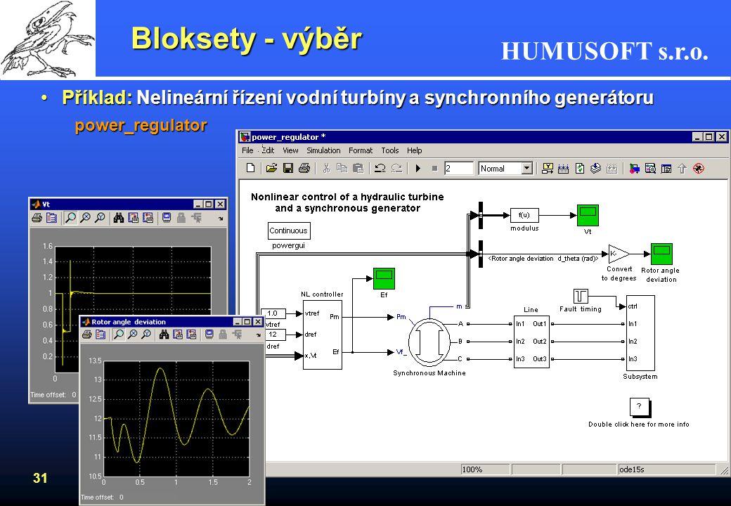 HUMUSOFT s.r.o. 30 Bloksety - výběr SimPowerSytem BlocksetSimPowerSytem Blockset –prostředí pro simulaci a modelování elektrických a energetických sys