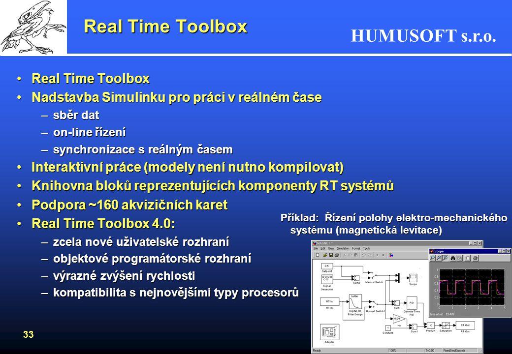 HUMUSOFT s.r.o. 32 Bloksety - výběr SimHydraulics BlocksetSimHydraulics Blockset –prostředí pro simulaci a modelování hydraulických systémů popsaných