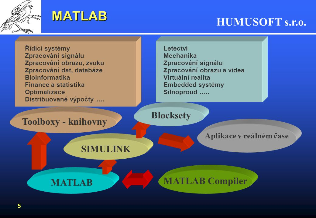4 MATLAB (aktuální verze R2006b)
