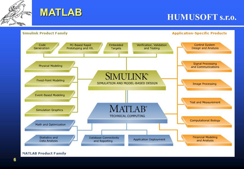 HUMUSOFT s.r.o. 5 MATLAB MATLAB SIMULINK Blocksety Toolboxy - knihovny MATLAB Compiler Letectví Mechanika Zpracování signálu Zpracování obrazu a videa