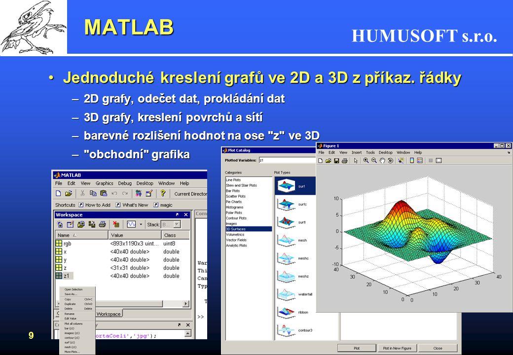 HUMUSOFT s.r.o. 8 MATLAB Některé funkce v MATLABuNěkteré funkce v MATLABu –práce s maticemi, lineární algebra –trigonometrické funkce, logaritmy, vlas