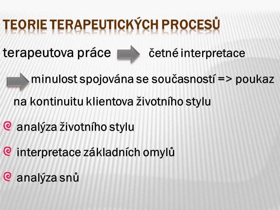 terapeutova práce četné interpretace minulost spojována se současností => poukaz na kontinuitu klientova životního stylu analýza životního stylu interpretace základních omylů analýza snů
