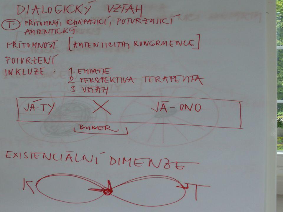"""Cíle:  prohloubit, rozšířit a korigovat nebo vůbec umožnit vhled do opakujících se konfliktů (Pozn.: kruhy)  propojení klientova problému """"zde a nyní s minulostí klienta (Pozn.: kruhy)  poskytnout takovou podporu, aby u klienta mohlo dojít ke zvýšení sebeúcty a posílení žádoucích funkcí ega Nástroje:  pracovní spojenectví s klientem  reálný vztah a přenos  interpretace a empatie, resp."""