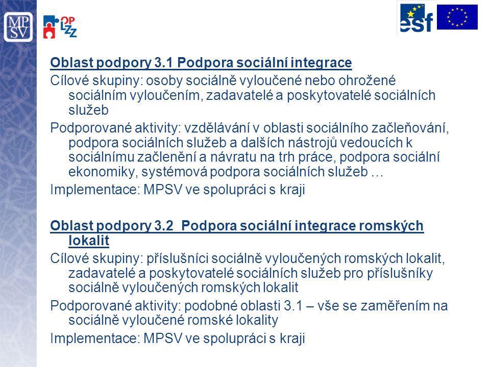 Oblast podpory 3.1 Podpora sociální integrace Cílové skupiny: osoby sociálně vyloučené nebo ohrožené sociálním vyloučením, zadavatelé a poskytovatelé