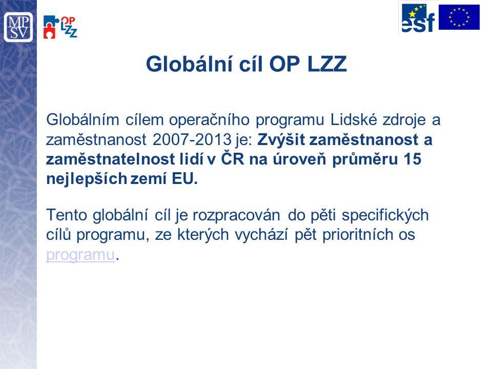 Globální cíl OP LZZ Globálním cílem operačního programu Lidské zdroje a zaměstnanost 2007-2013 je: Zvýšit zaměstnanost a zaměstnatelnost lidí v ČR na