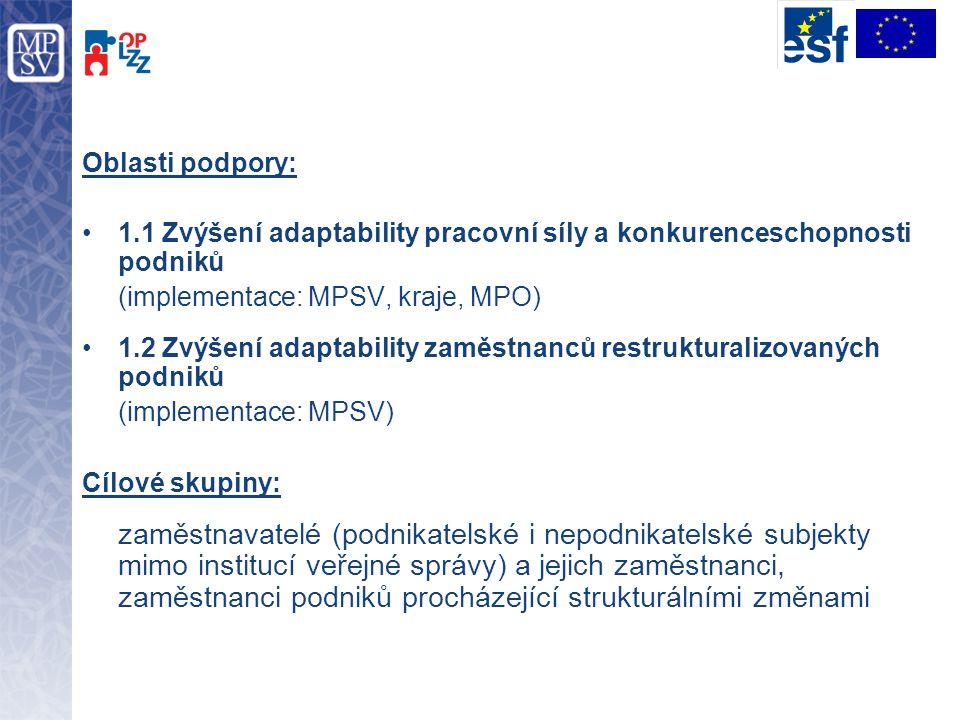 Oblasti podpory: 1.1 Zvýšení adaptability pracovní síly a konkurenceschopnosti podniků (implementace: MPSV, kraje, MPO) 1.2 Zvýšení adaptability zaměs