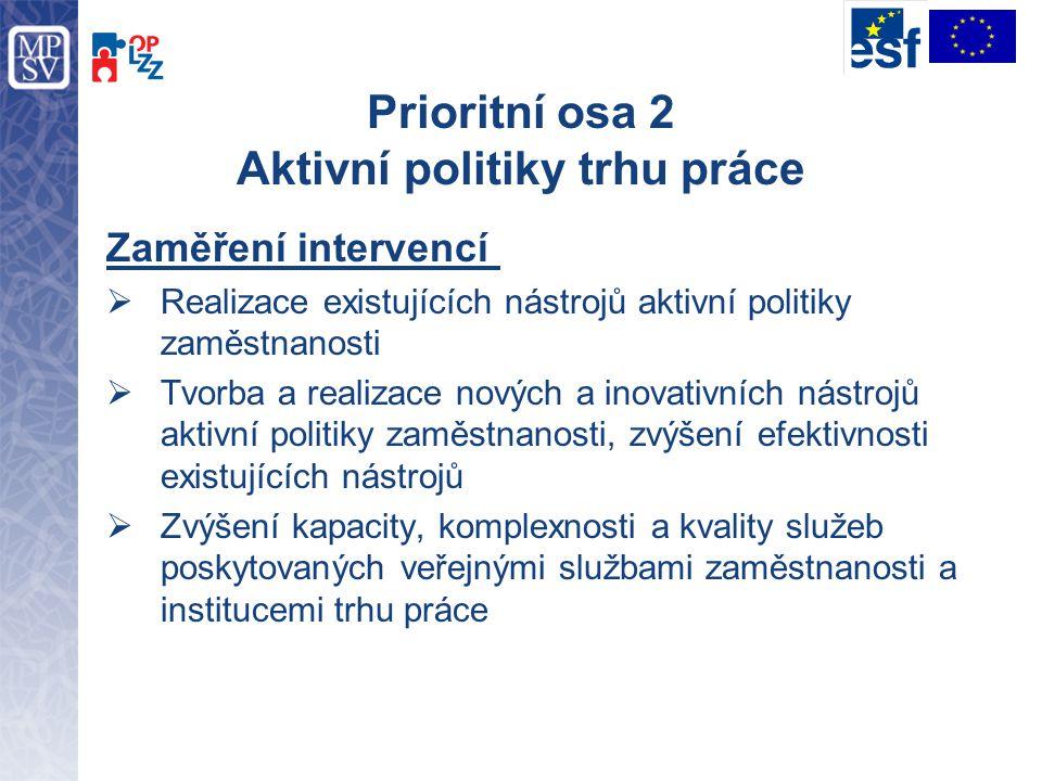 Prioritní osa 2 Aktivní politiky trhu práce Zaměření intervencí  Realizace existujících nástrojů aktivní politiky zaměstnanosti  Tvorba a realizace