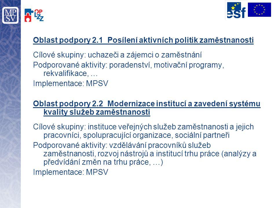 Oblast podpory 2.1 Posílení aktivních politik zaměstnanosti Cílové skupiny: uchazeči a zájemci o zaměstnání Podporované aktivity: poradenství, motivač