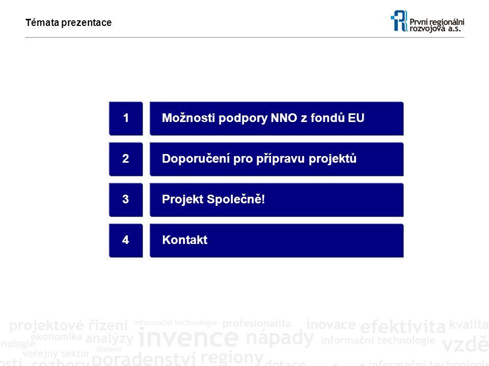 Doporučení pro přípravu projektů 1Možnosti podpory NNO z fondů EU 2 Projekt Společně!3 Kontakt4 Témata prezentace