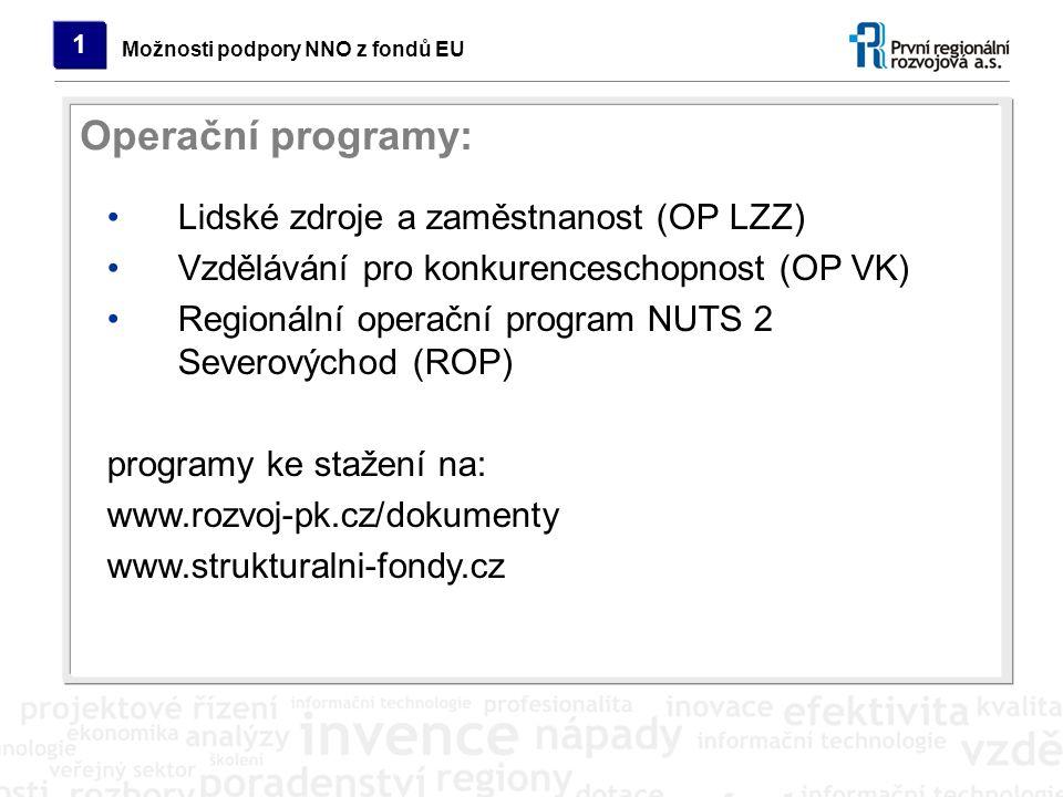 Možnosti podpory NNO z fondů EU 1 Lidské zdroje a zaměstnanost (OP LZZ) Vzdělávání pro konkurenceschopnost (OP VK) Regionální operační program NUTS 2