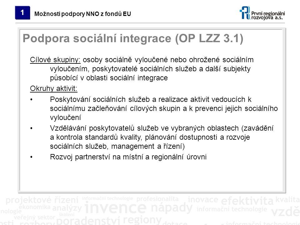 Cílové skupiny: příslušníci sociálně vyloučených romských lokalit a zadavatelé a poskytovatelé sociálních služeb příslušníkům sociálně vyloučených romských lokalit Okruhy aktivit: Poskytování sociálních služeb a dalších nástrojů působících ve prospěch sociálního začleňování příslušníků cílové skupiny Vzdělávání zadavatelů, poskytovatelů a uživatelů služeb ve vybraných oblastech (např.