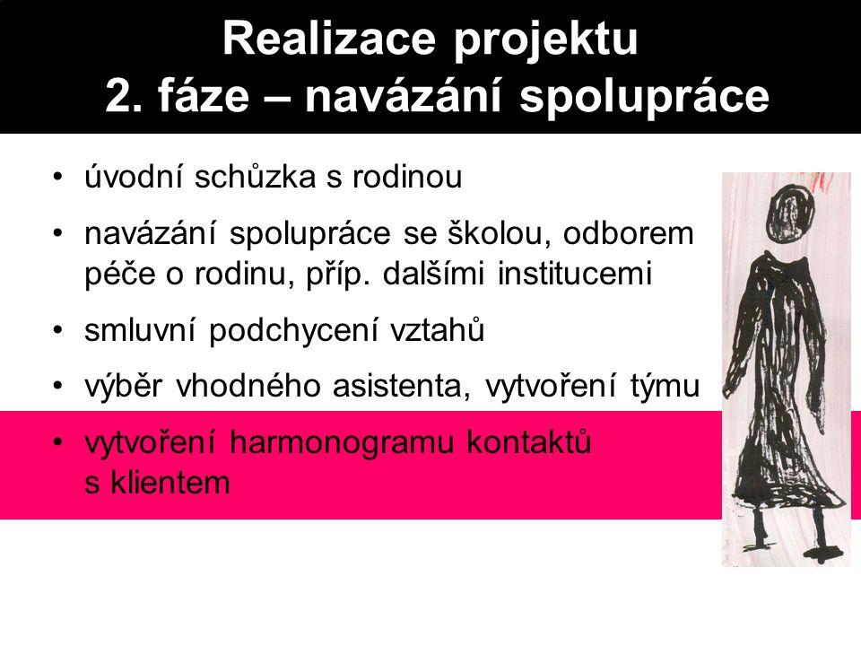 Realizace projektu 2. fáze – navázání spolupráce úvodní schůzka s rodinou navázání spolupráce se školou, odborem péče o rodinu, příp. dalšími instituc