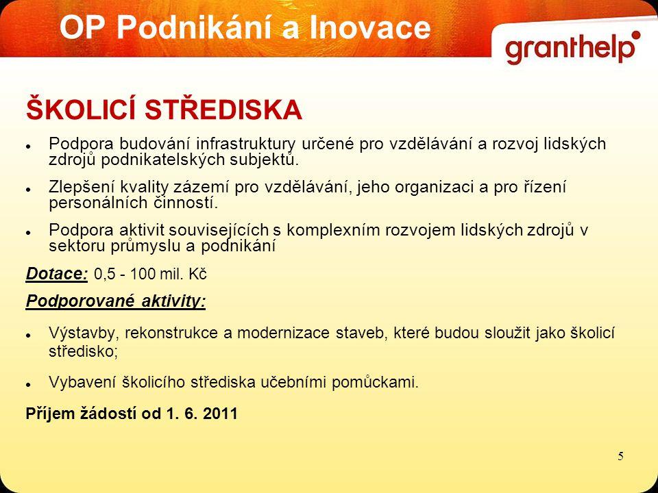 OP Podnikání a Inovace MARKETING Posílení mezinárodní konkurenceschopnosti MSP se sídlem v ČR prostřednictvím individuálních účastí a jejich seskupení (min.