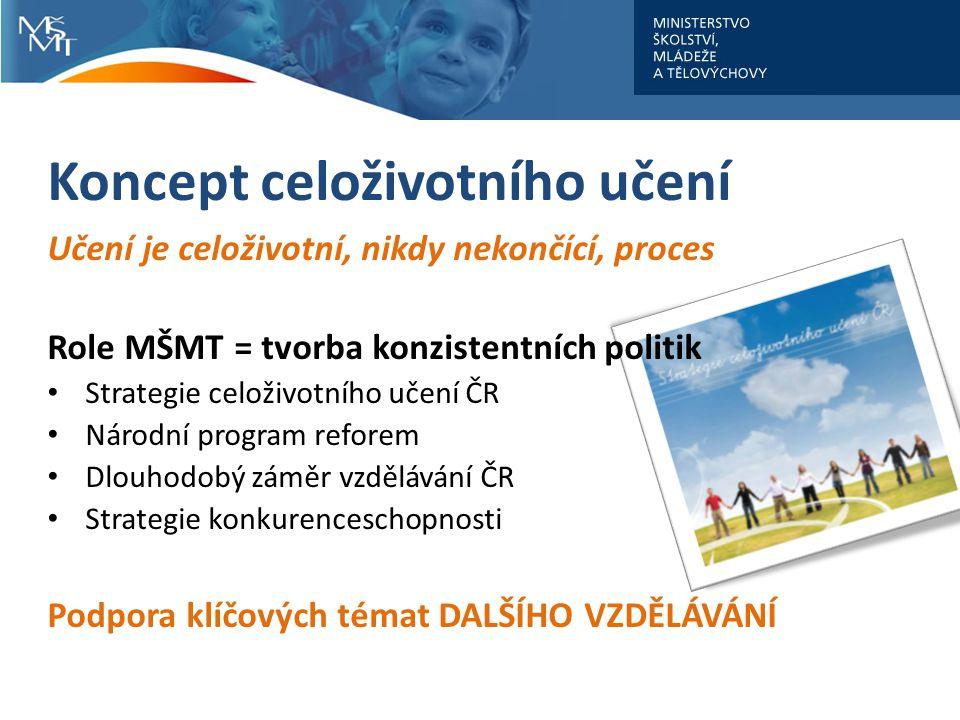 Podpora konkurenceschopnosti - 1 1.Formalizace neformálně získaných znalostí a dovedností Zákon č.