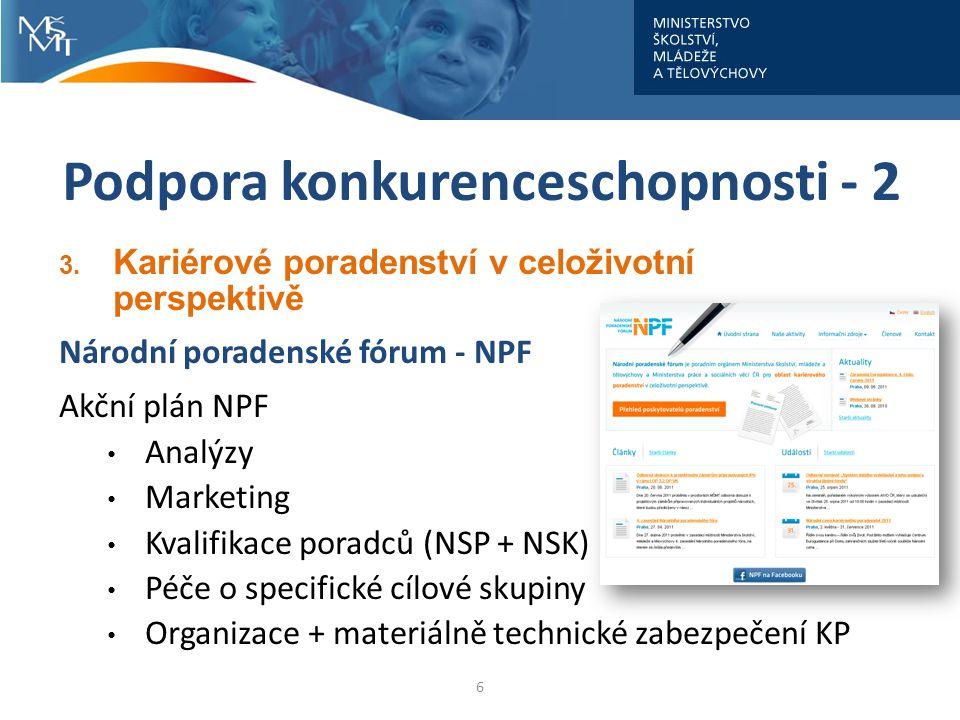 Podpora konkurenceschopnosti - 2 3. Kariérové poradenství v celoživotní perspektivě Národní poradenské fórum - NPF Akční plán NPF Analýzy Marketing Kv