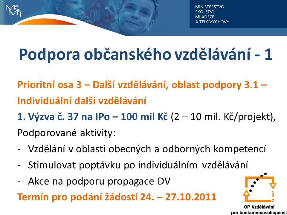 Podpora občanského vzdělávání - 2 2.IPn Individuální další vzdělávání – Cesta ke konkurenceschopnosti občana ve společnosti (IDV – CEKOS) – 900 mil Kč Projekt přináší dosud neexistující rozměr dalšího vzdělávání v ČR tím, že podporuje občany vedle rozvoje dílčích osobních kompetencí také ve schopnosti aktivně vstupovat do dění kolem sebe a participovat tak na určování svých životních podmínek.