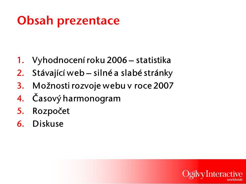 Obsah prezentace 1. Vyhodnocení roku 2006 – statistika 2. Stávající web – silné a slabé stránky 3. Možnosti rozvoje webu v roce 2007 4. Časový harmono