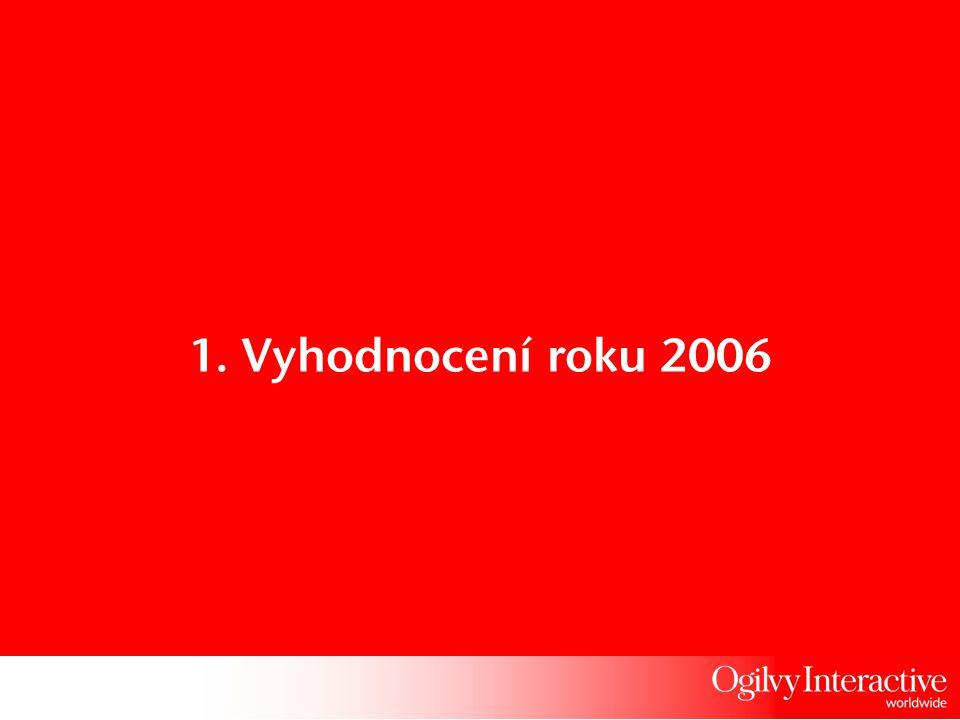Statistika návštěvnosti stránek www.kojeneckavyziva.cz