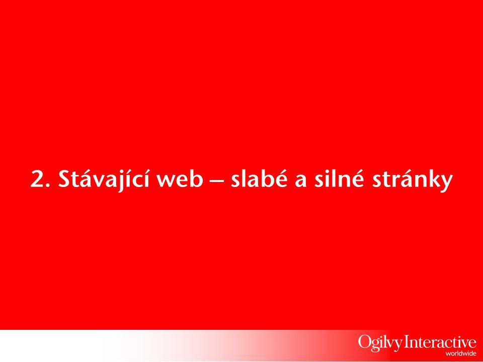 2. Stávající web – slabé a silné stránky