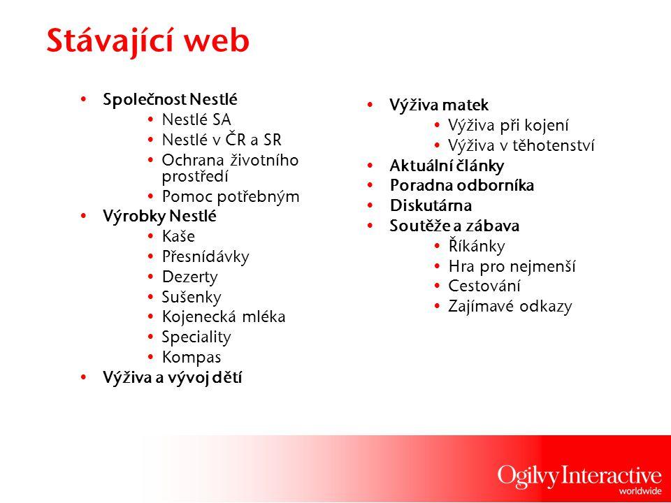 Stávající web Společnost Nestlé Nestlé SA Nestlé v ČR a SR Ochrana životního prostředí Pomoc potřebným Výrobky Nestlé Kaše Přesnídávky Dezerty Sušenky