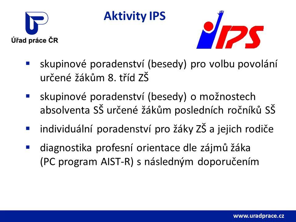 Aktivity IPS  skupinové poradenství (besedy) pro volbu povolání určené žákům 8. tříd ZŠ  skupinové poradenství (besedy) o možnostech absolventa SŠ u