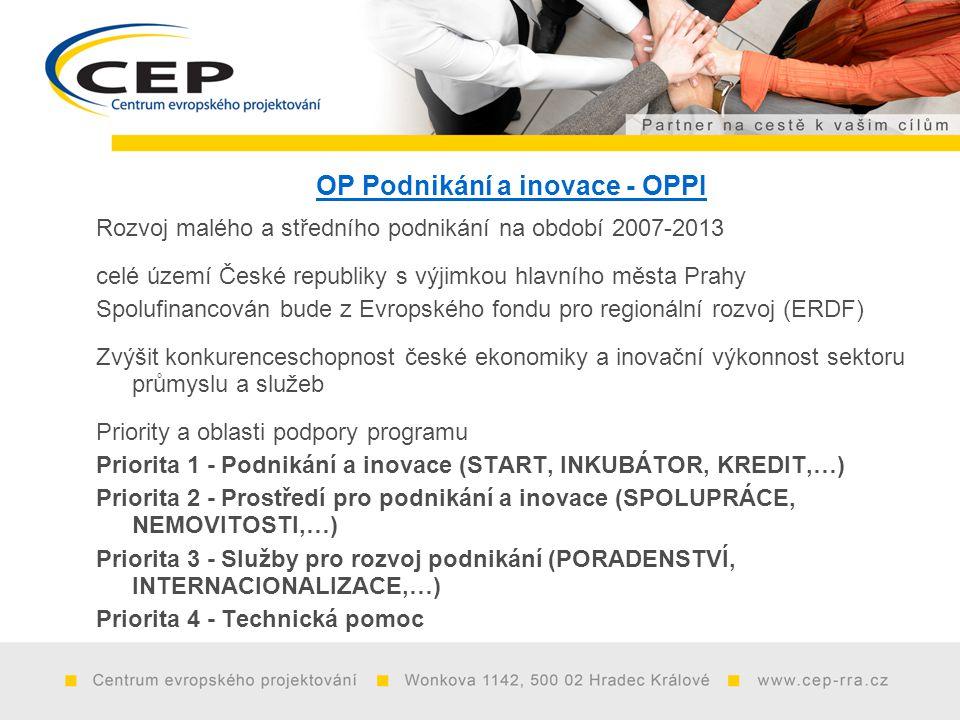 OP Podnikání a inovace - OPPI Rozvoj malého a středního podnikání na období 2007-2013 celé území České republiky s výjimkou hlavního města Prahy Spolufinancován bude z Evropského fondu pro regionální rozvoj (ERDF) Zvýšit konkurenceschopnost české ekonomiky a inovační výkonnost sektoru průmyslu a služeb Priority a oblasti podpory programu Priorita 1 - Podnikání a inovace (START, INKUBÁTOR, KREDIT,…) Priorita 2 - Prostředí pro podnikání a inovace (SPOLUPRÁCE, NEMOVITOSTI,…) Priorita 3 - Služby pro rozvoj podnikání (PORADENSTVÍ, INTERNACIONALIZACE,…) Priorita 4 - Technická pomoc