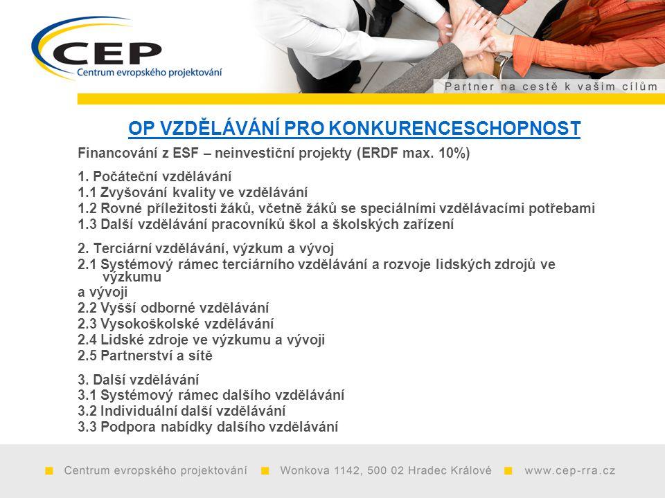 OP VZDĚLÁVÁNÍ PRO KONKURENCESCHOPNOST Financování z ESF – neinvestiční projekty (ERDF max.