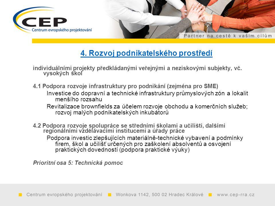 4. Rozvoj podnikatelského prostředí individuálními projekty předkládanými veřejnými a neziskovými subjekty, vč. vysokých škol 4.1 Podpora rozvoje infr