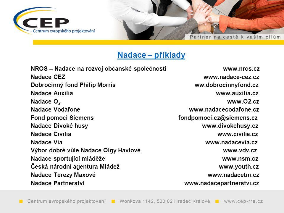 Nadace – příklady NROS – Nadace na rozvoj občanské společnosti www.nros.cz Nadace ČEZ www.nadace-cez.cz Dobročinný fond Philip Morris ww.dobrocinnyfon