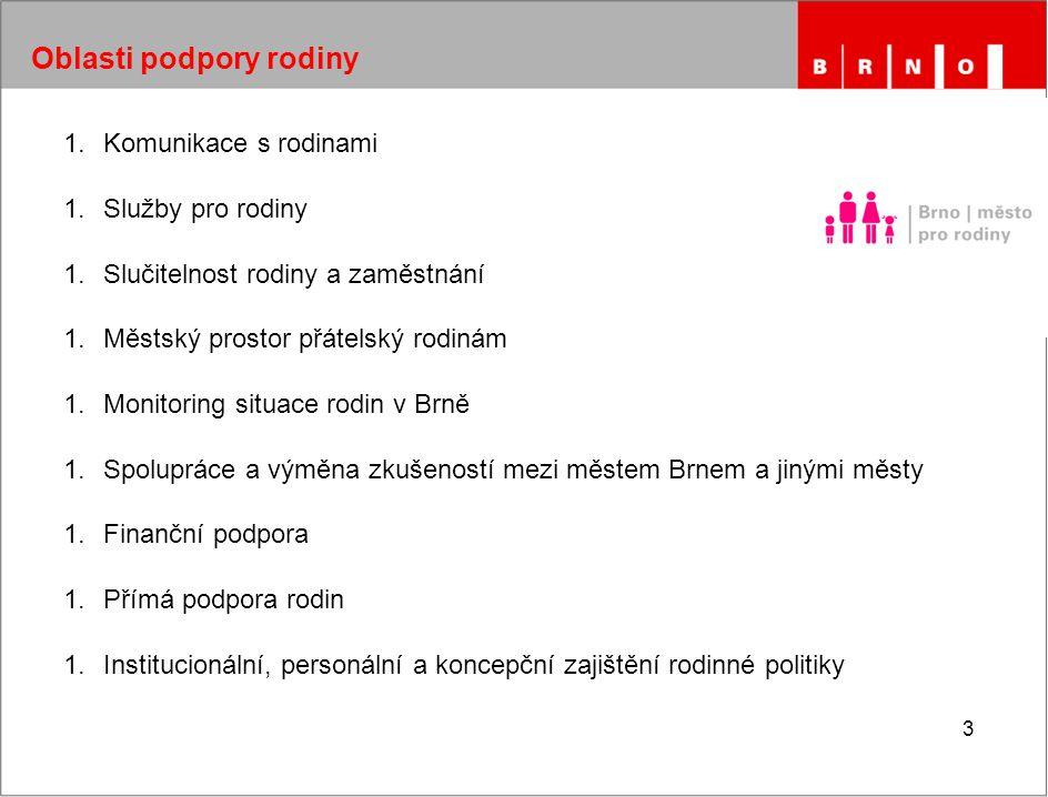 14 Naplňování koncepce rodinné politiky města Brna Oblast podpory 7: Finanční podpora Dotační titul na projekty v oblasti podpory rodiny