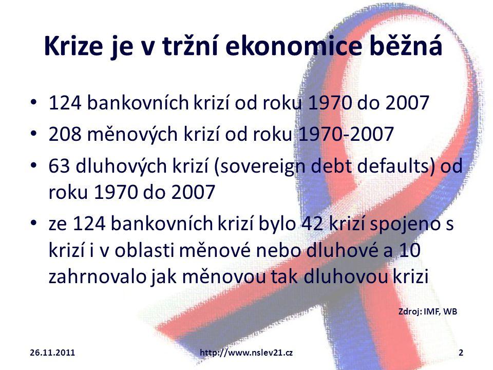 Krize je v tržní ekonomice běžná 124 bankovních krizí od roku 1970 do 2007 208 měnových krizí od roku 1970-2007 63 dluhových krizí (sovereign debt def