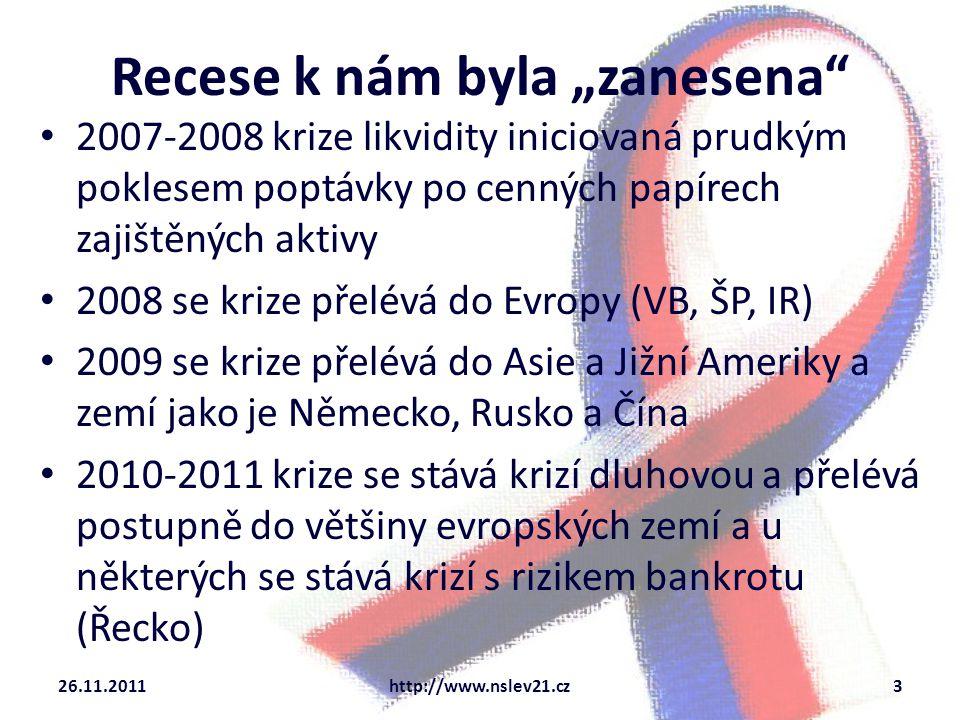 """Recese k nám byla """"zanesena"""" 2007-2008 krize likvidity iniciovaná prudkým poklesem poptávky po cenných papírech zajištěných aktivy 2008 se krize přelé"""
